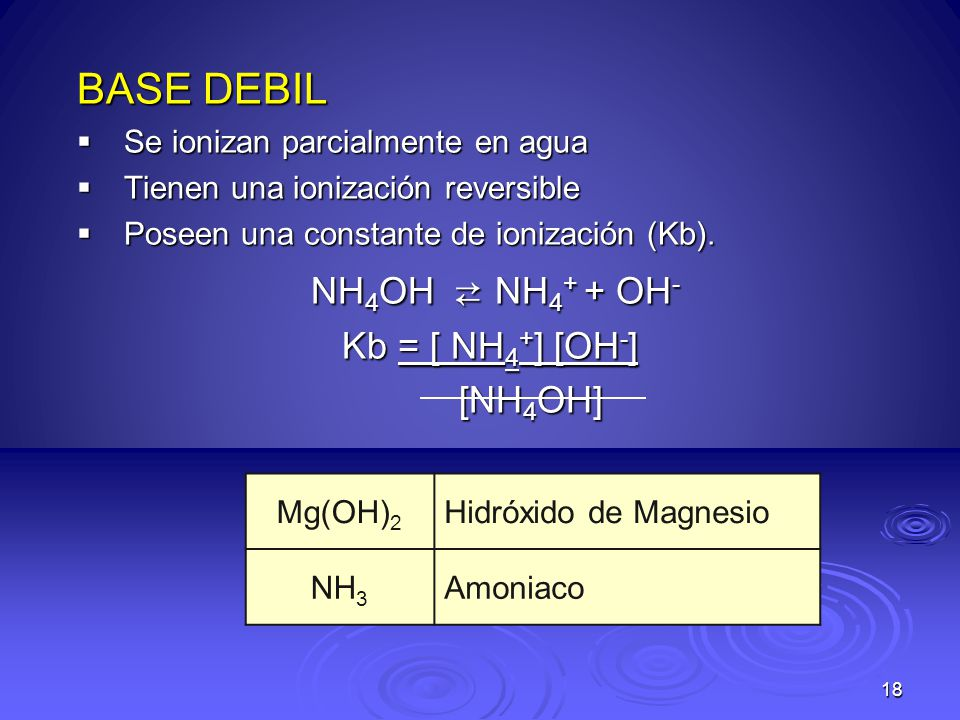 BASE DEBIL NH4OH ⇄ NH4+ + OH- Kb = [ NH4+] [OH-] [NH4OH]